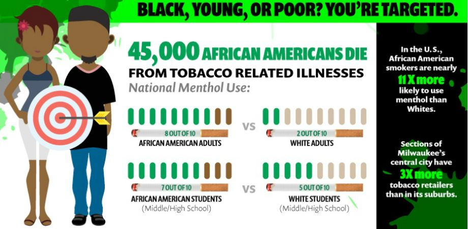 Lorraine Lathen discussed how the Menthol Subcommittee works to protect Wisconsin residents, especially those in African American communities, from harm caused by mentholated cigarettes.