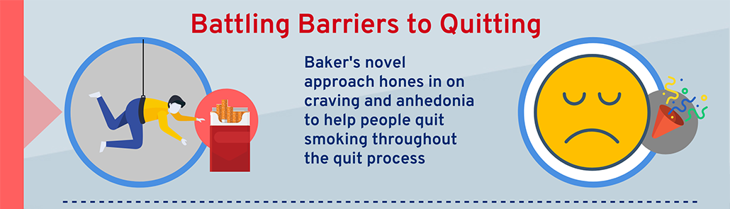 Baker's novel treatment for craving and anhedonia